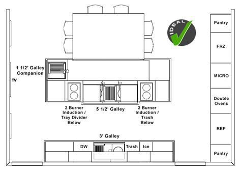 small kitchen floor plans galley galley kitchen designs and floorplans home design and