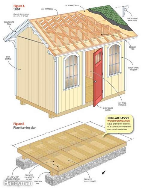 shed building plans 25 free garden shed plans