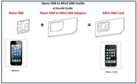 how to make a small sim card bigger startravelinternational