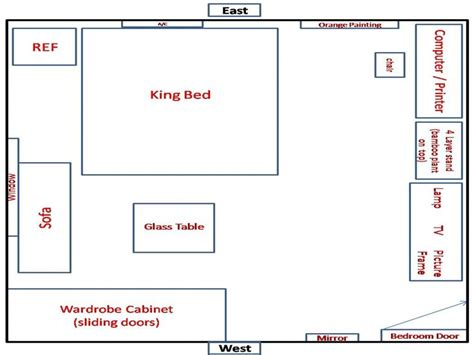 small bedroom layout 1000 ideas about small bedroom layouts on