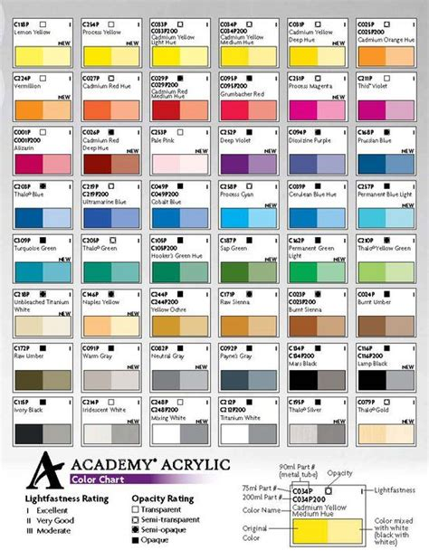 acrylic paint color chart grumbacher academy acrylic paint chart things to do