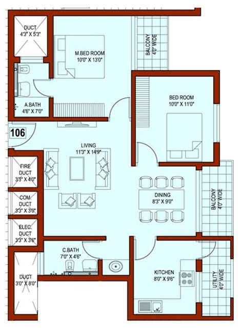 indian house plans for 1500 square 1500 square indian house plans