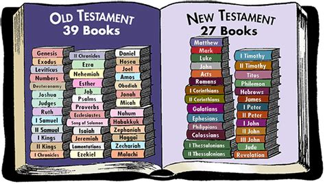 pictures of the bible book bible are you ready for a change