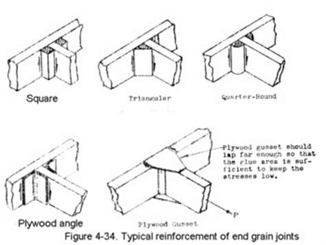 what is the strongest joint in woodworking wood plan project woodworking joints strongest