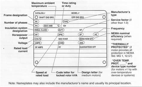 Electric Motor Information nameplate motor impremedia net
