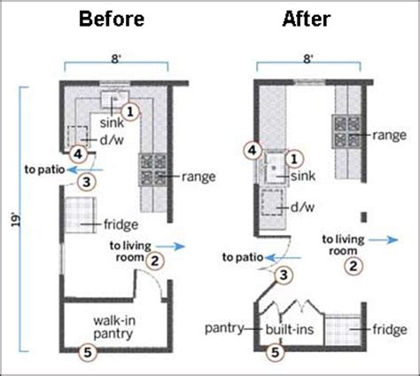 home design and remodeling software easy home remodeling design software cad pro