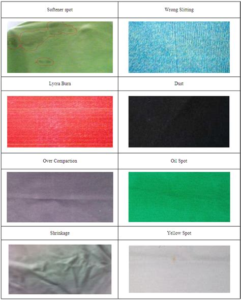 different types of knitted fabrics amending of finishing quality of different knit fabrics