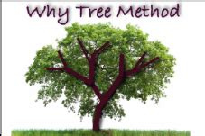 why tree what is brainstorming 5 why analysis