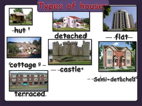 types of houses types of houses powerpoint
