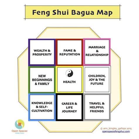 bedroom feng shui map feng shui bedroom map home design