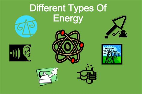different types of different types of energy poster