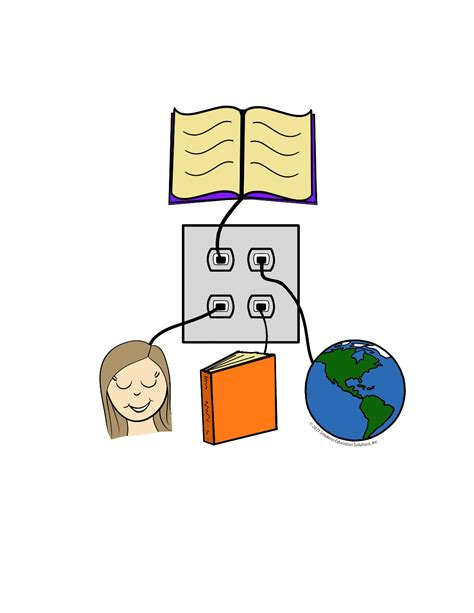 picture books for connections books light up our world book week 2015 on