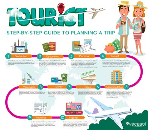 by step infographic step by step guide to planning a trip