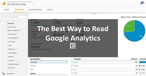 best site to read the best way to read analytics data for your website