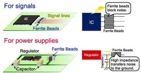 ferrite bead datasheet chip ferrite emi suppression filters emc and