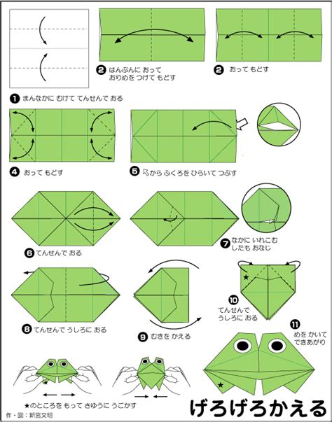 origami frog template extremegami how to make a origami croaking frog