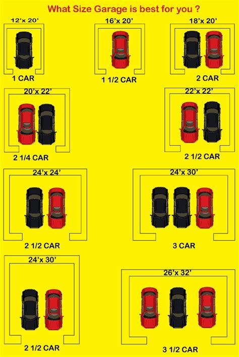 garage door size garage door sizes chart house plans