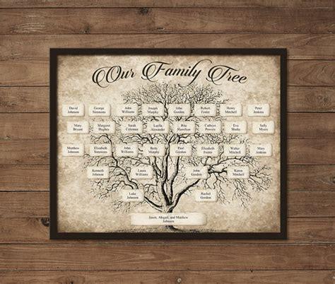stammbaum vorlage ahnentafel ahnenforschung genealogie