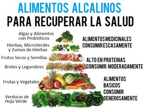 mezcla de alimentos para adelgazar entendiendo como funciona una dieta alcalina