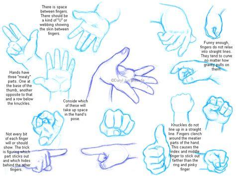 drawing tutorials welcom to webkhmer www webkhmerkonkhmer