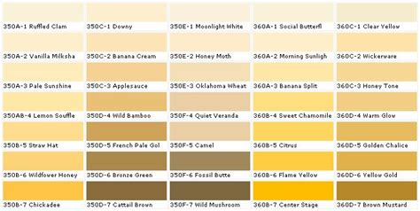 behr paint color lookup behr paints oklahoma wheat colors delight the mind