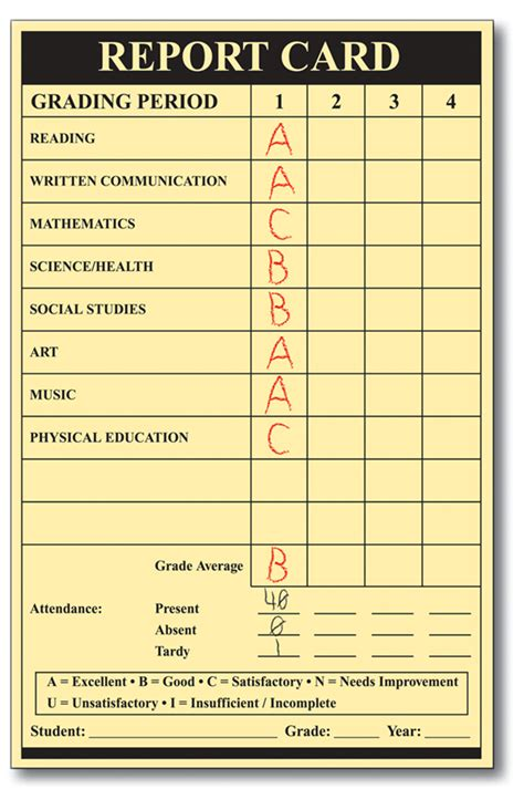 how to make a college report card washington nile local schools district report card