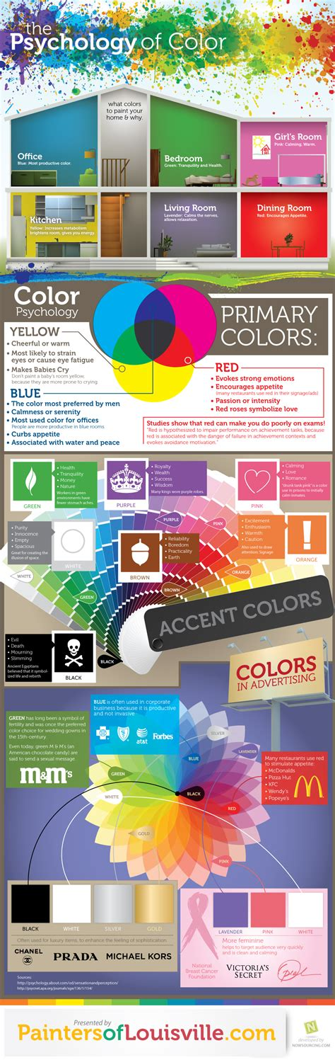 room color psychology the psychology of colors daily infographic