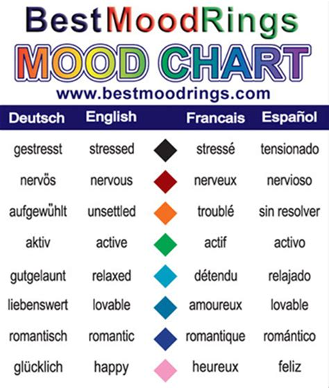 colors and mood chart mood chart color best mood rings