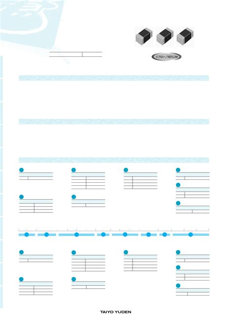ferrite bead selection guide chip inductor datasheet 28 images cbl2012 datasheet