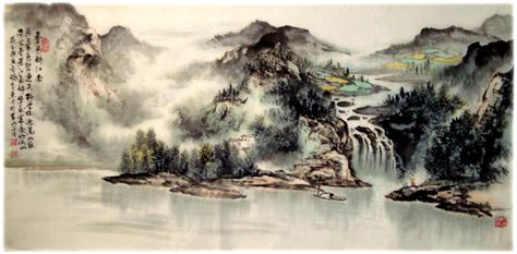 china painting brief introduction on painting