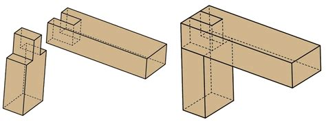 woodworking corners corner woodworking joints 187 woodworktips