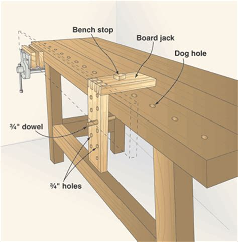 jacks woodworking board keeps workpieces hanging around
