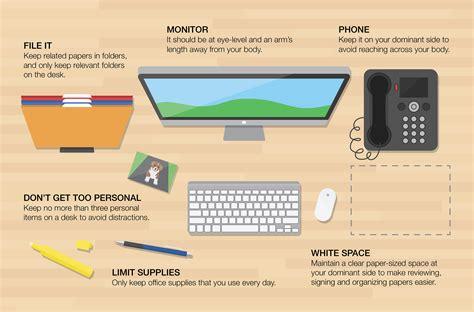 work desk organization ideas here s how your desk should be organized cnnmoney