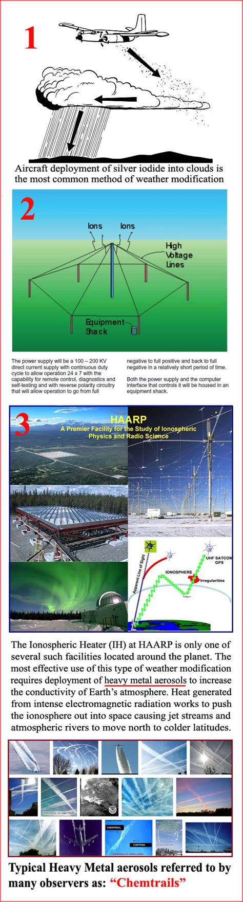 Modification And Technology by Haarp Exposed Official Patent Proposes Release Of Large