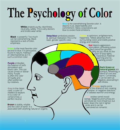 paint colors effect on mood how color affects mood does the color you wear