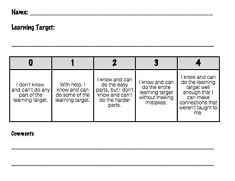 marzano s levels of understanding 0 4 point scale poster