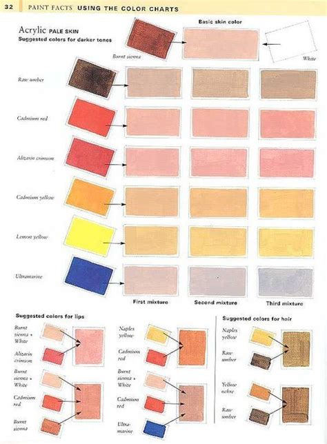 acrylic paint how to make skin color 4 answers how to mix color to get skin color in