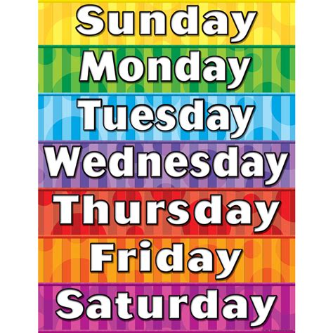 days of the week chart tcr7608 created resources