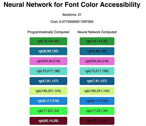 paint colors neural network color accessibility neural network deeplearnjs