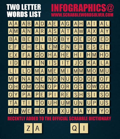 is qis a scrabble word official 2 two letter word list for scrabble visual ly