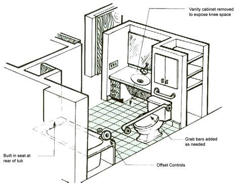 modern bathroom plans bathroom modern layout bathroom floor plans bathroom