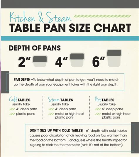 kitchen steam table kitchen steam table pan size chart free