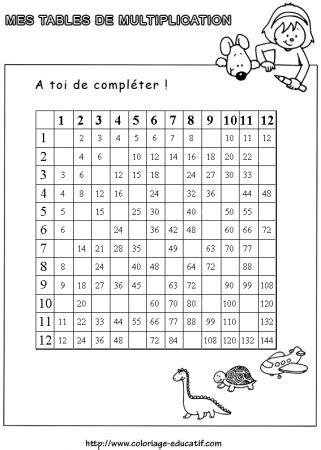 table de multiplication 224 imprimer exercice