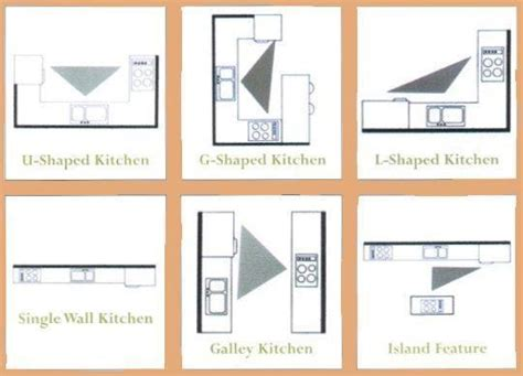 kitchen triangle design the kitchen work triangle as seen in real kitchens kitchn