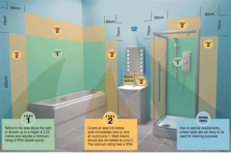 bathroom lighting zones top tips on bathroom lighting arrow electrical