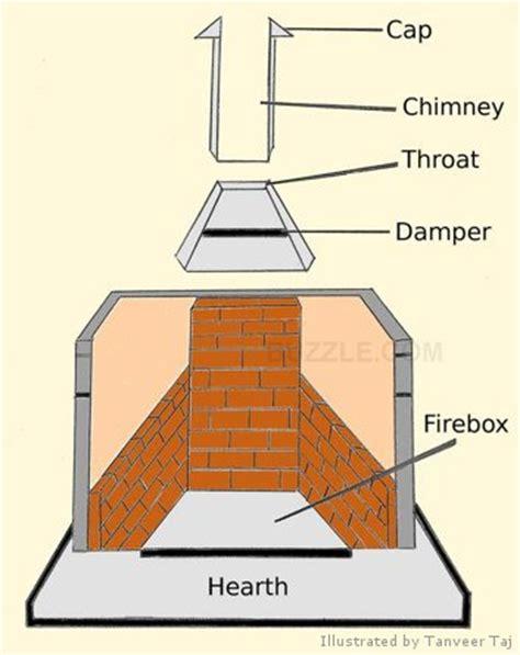 home designer pro espa ol home designer pro chimney 28 images chimney cap