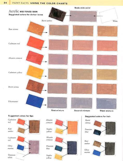 acrylic paint how to make skin color skin tone charts nvrhs