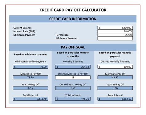 payments on credit card credit card payoff calculator excel templates