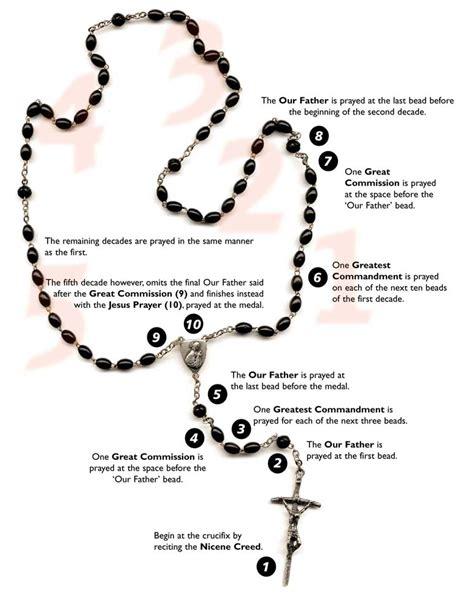 rosary prayer detailed bead by bead