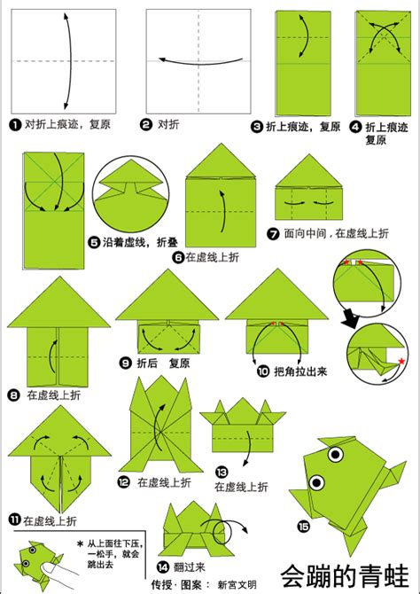 origami jumping frog how to make an origami jumping frog page 1 hairstyles